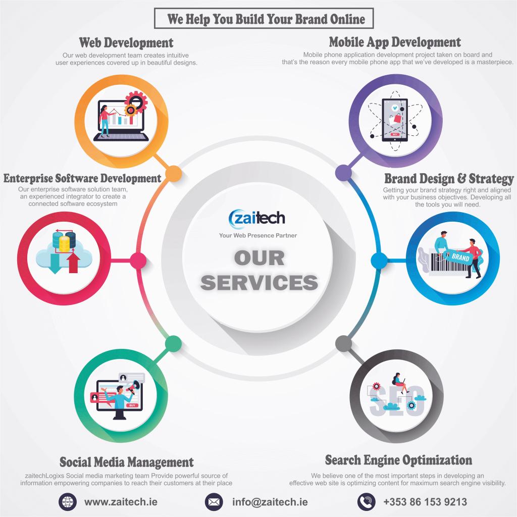 zaiTech Services